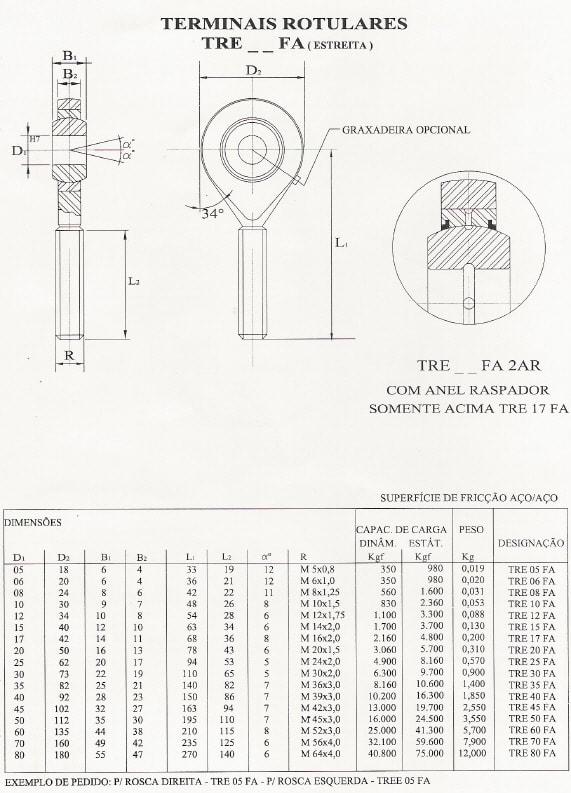 Série Estreita -Aço/Aço - Rosca Externa
