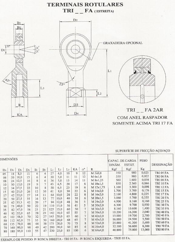 Série Estreita -Aço/Aço - Rosca Interna