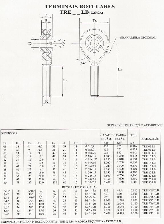 Série Larga -Aço/Bronze - Rosca Externa