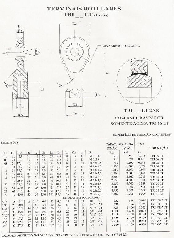 Série Larga -Aço/PTFE - Rosca Interna