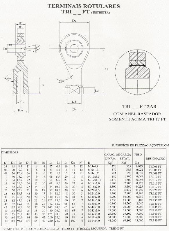 Série Estreita -Aço/PTFE - Rosca Interna