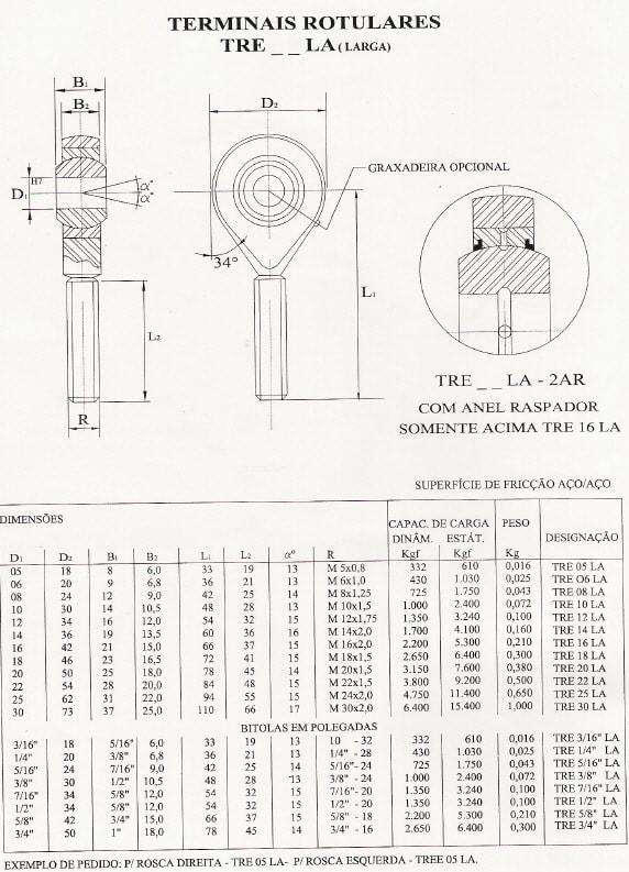 Série Larga -Aço/Aço - Rosca Externa