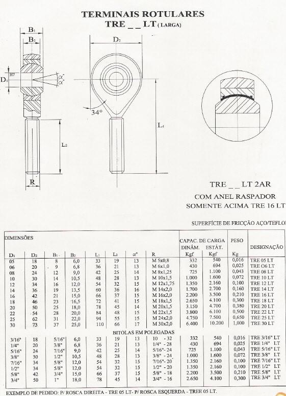 Série Larga -Aço/PTFE - Rosca Externa