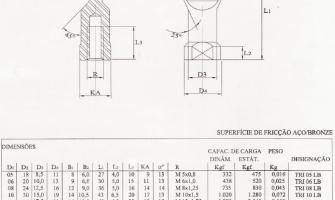 Série Larga -Aço/Bronze - Rosca Interna